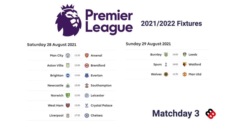 Premier League 2021/22 Matchday 3